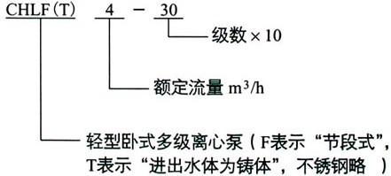 五、CHLF,CHLF(T)轻型段式多级新万博手机版型号意义.jpg